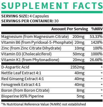 Testogen Supplement Facts
