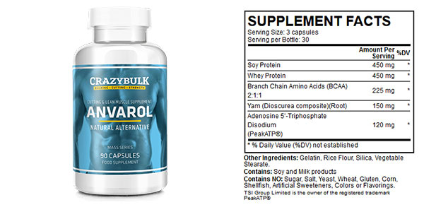 Anvarol Supplement Facts